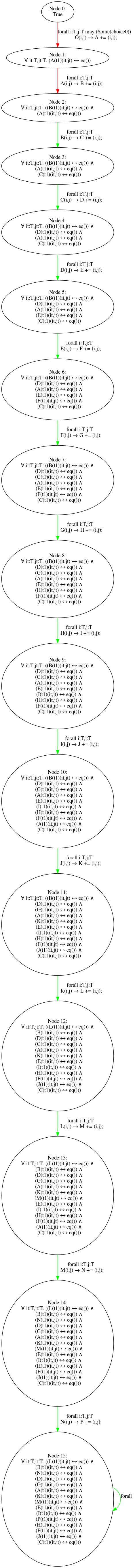 results/nonomitting/fixedarity15/fixedarity15_stubborn_alleq_14.png