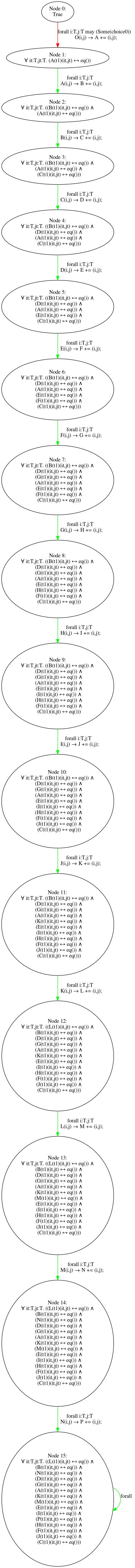 results/nonomitting/fixedarity15/fixedarity15_stubborn_alleq_15.png
