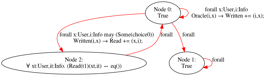 results/nonomitting/notebook/notebook_causal_alleq_0.png