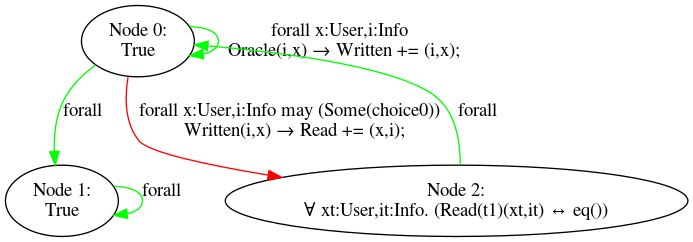 results/nonomitting/notebook/notebook_causal_alleq_4.png