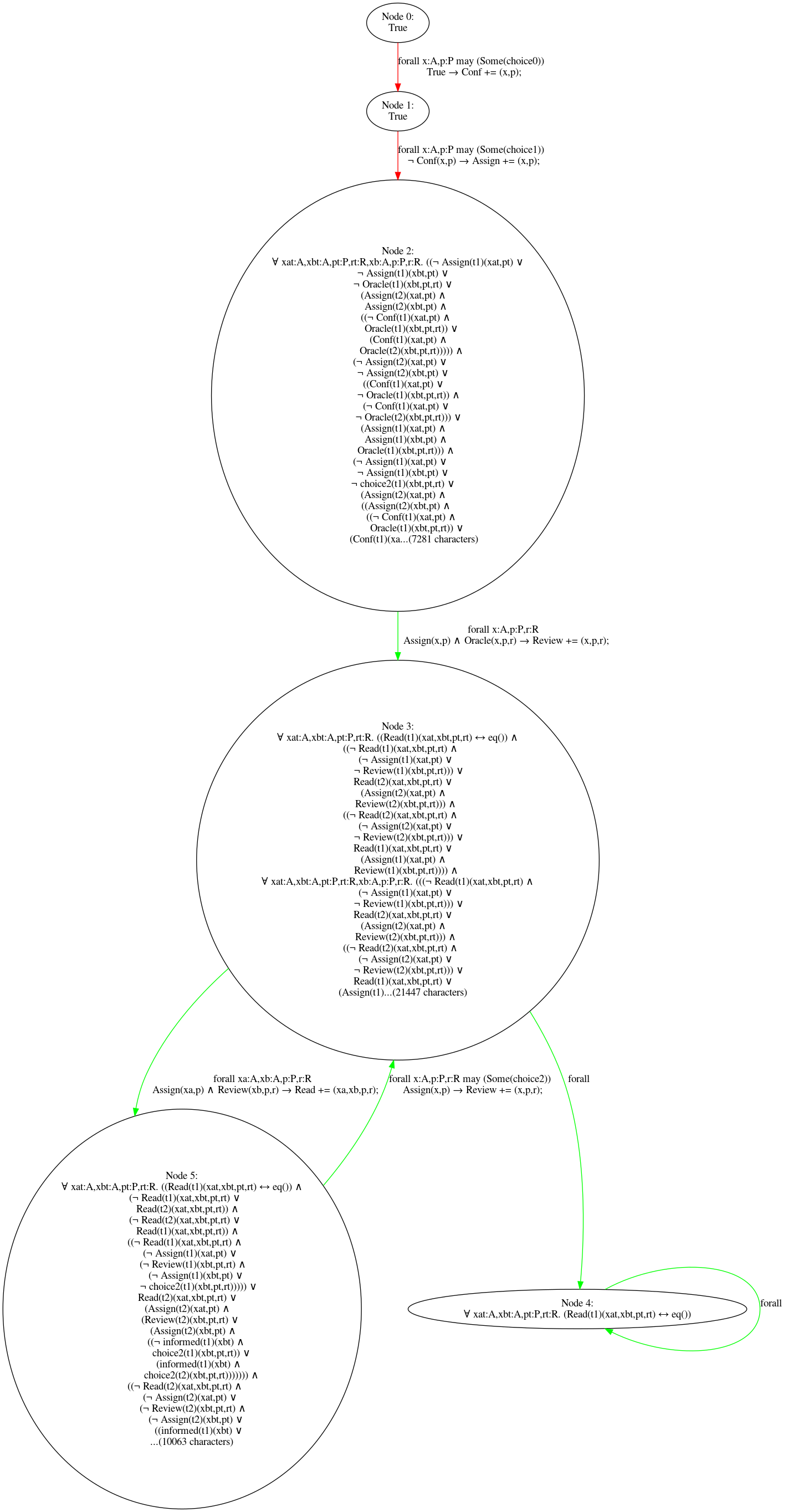 results/nonomitting/conference/conference_causal_alleq_12.png