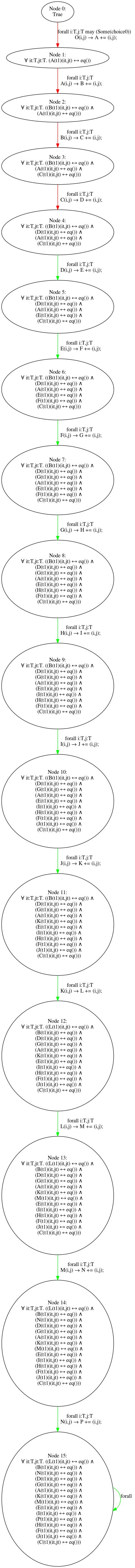 results/nonomitting/fixedarity15/fixedarity15_stubborn_alleq_12.png