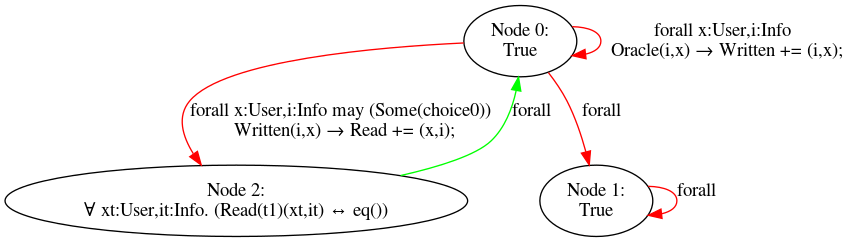 results/nonomitting/notebook/notebook_causal_alleq_1.png