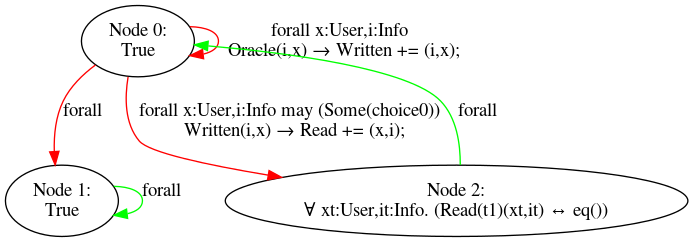 results/nonomitting/notebook/notebook_causal_alleq_2.png