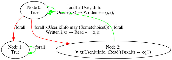 results/nonomitting/notebook/notebook_causal_alleq_3.png