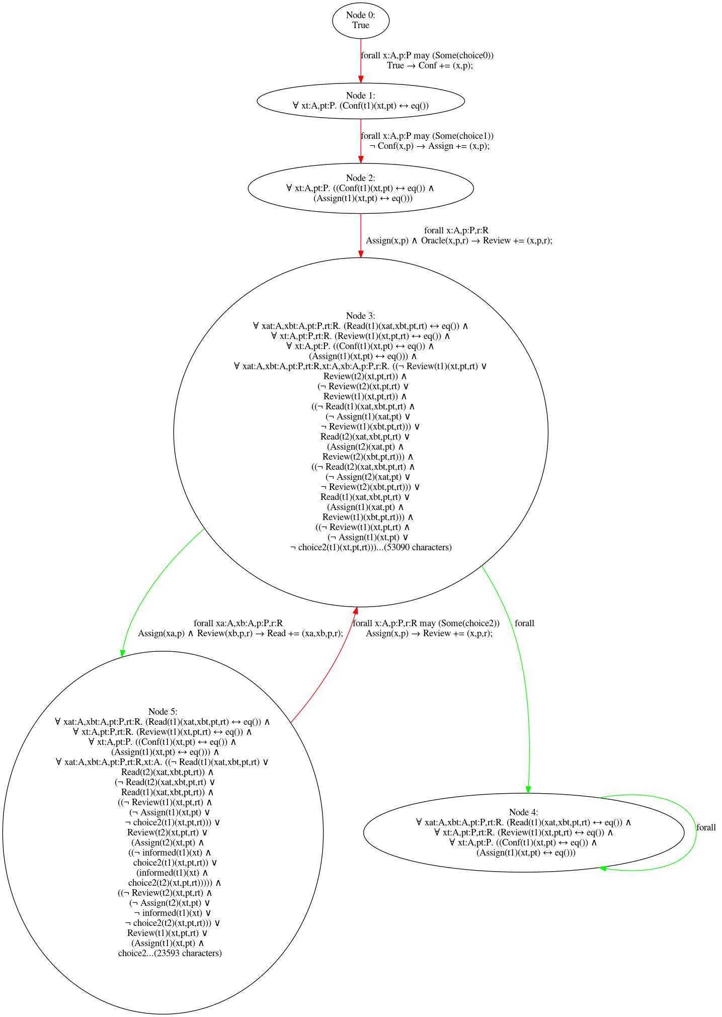results/nonomitting/conference/conference_causal_alleq_10.png