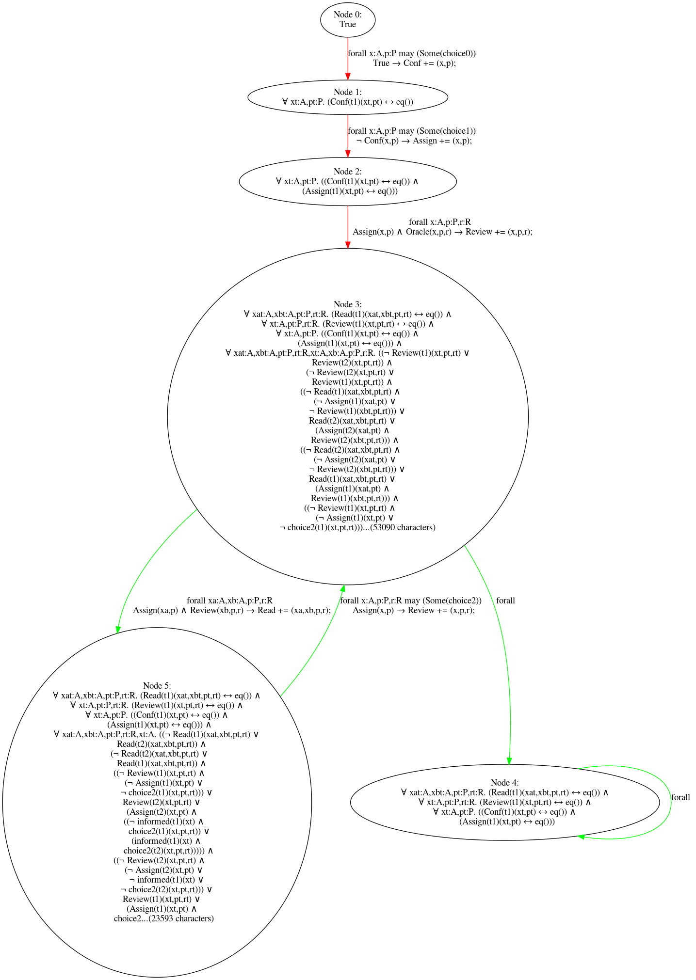 results/nonomitting/conference/conference_causal_alleq_11.png
